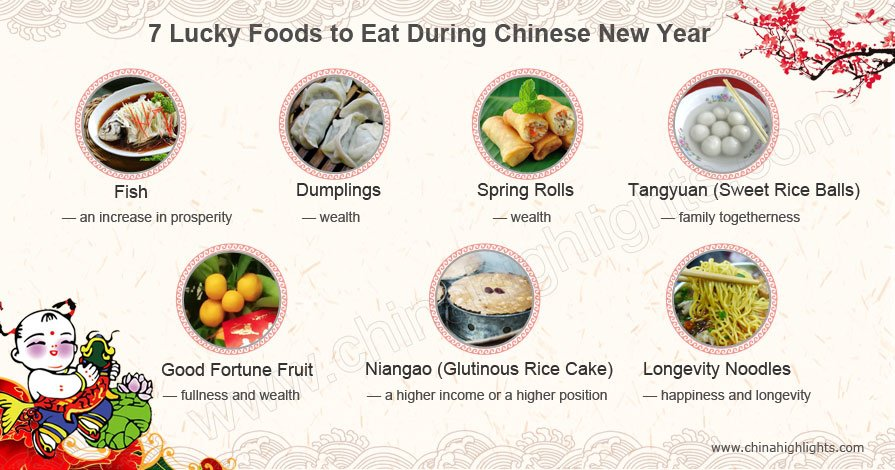 Chinese Good Luck Foods New Year