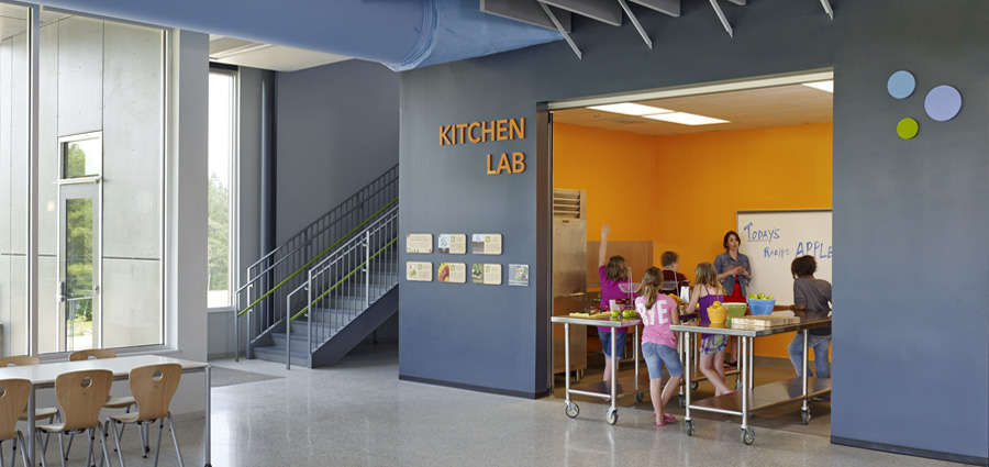 Innovative Primary Classrooms : Can smarter school designs inspire students to become more