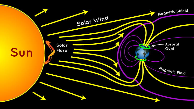 largest solar flare in over a decade causes slight disruption but