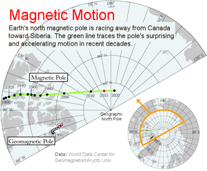 Scientists Scramble To Keep Up With Fast-Moving North Magnetic Pole