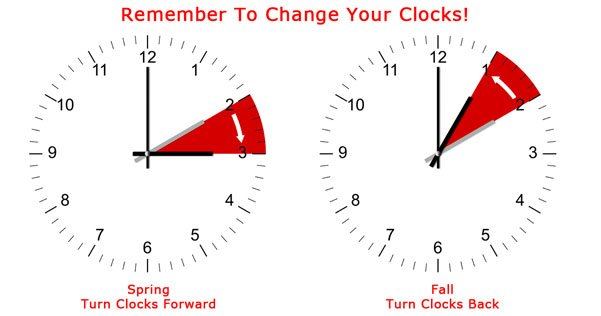 "Prepare To ""Lose"" An Hour: Daylight Saving Time Starts On March 10"