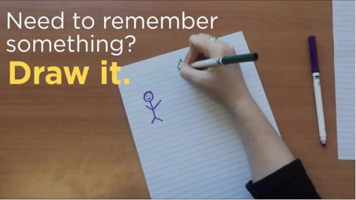 Drawing May Be The Key To Acing Your Next Quiz!