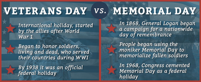 Memorial Day Celebrations Get Innovative Amid COVID-19 ...