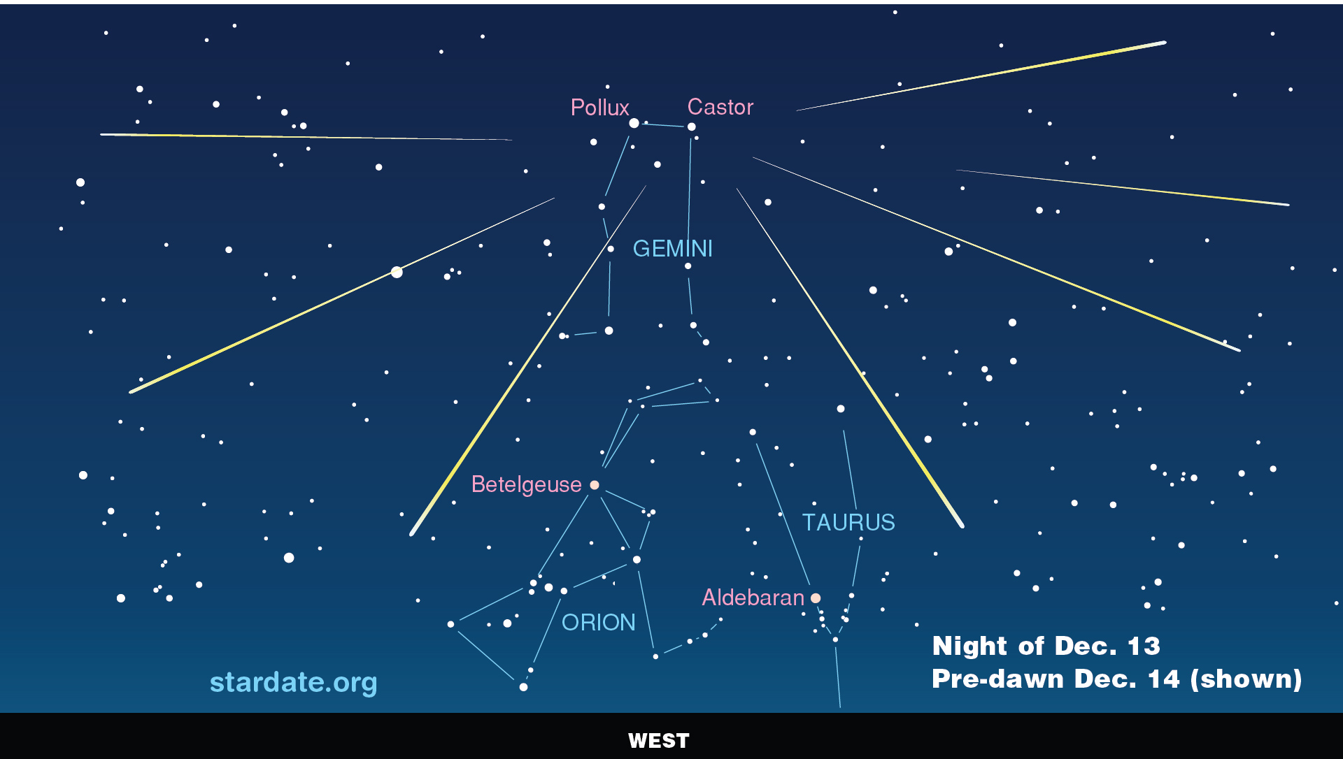 The Sky Tonight Update: Dec  13-14, Geminids Meteor Shower | Irene W