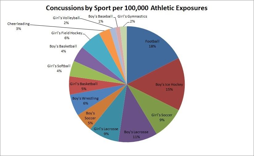 steroid in high school sports