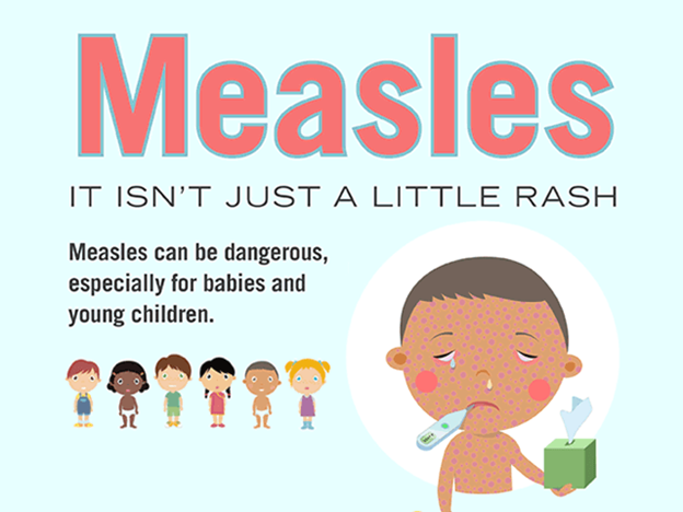America's 2019 Measles Outbreak Explained