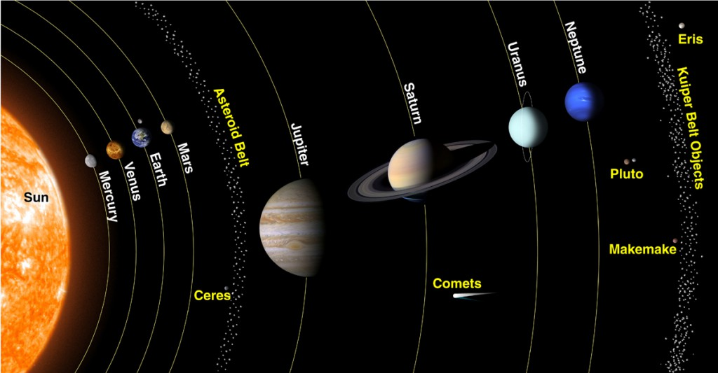 Scientists Propose Redefining Planets To Include Pluto And ...