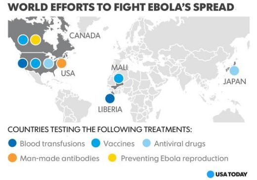 Breakthrough Ebola Vaccine Provides Hope for West Africa