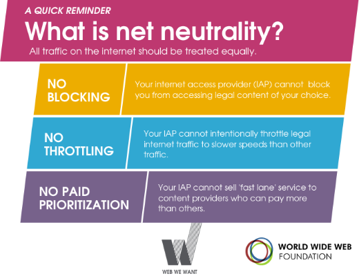 The US Federal Communication Corporation Repeals Net Neutrality