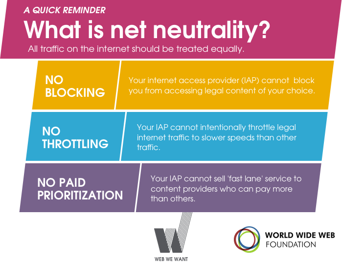 Compare Internet Providers >> The US FCC Repeals Net Neutrality Kids News Article