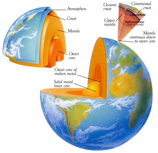 the center of earth choice image