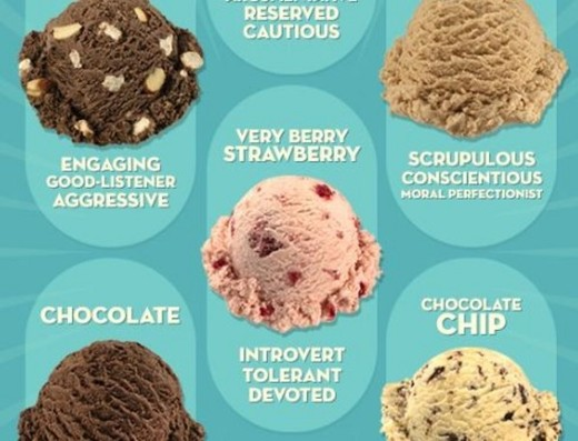 Stubborn, Ambitious Or A Visionary? Your Choice Of Ice Cream Reveals It All